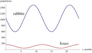 Illustrative Mathematics
