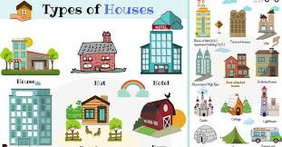 different types of houses different types of houses in english list of house types 7 e s l