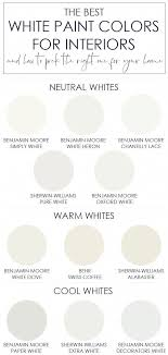 the best white paint colors for