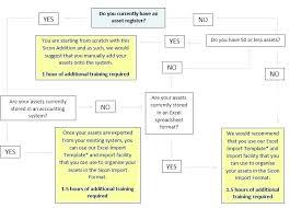Depreciation Schedule Free Excel Template Fixed Asset