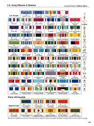 Thorough Army Awards Order Of Precedence Chart Army Awards