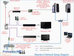 att uverse modem nvg510 viewing gallery of wiring diagram direct tv dvd wiring diagrams for 2017 volvos att uverse modem nvg510 viewing gallery of wiring diagram direct tv diagrams 94 diagrams electrical dvr directv swm 16 multiple receivers wireless genie