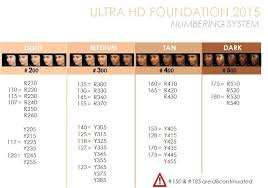 discover ideas about makeup forever ultra hd foundation