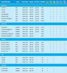 Lens Index Chart Stock Lenses Index Chart 01 Gkb Optic Technologiesgkb
