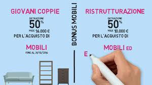 Bonus mobili 2016, recupero fiscale del 50%