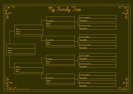 My Family Tree Chart With Personalised Option