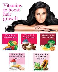 Diet Chart For Hair Regrowth Best Vitamins For Hair Growth Femina In