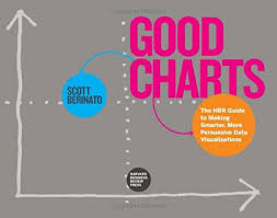 Good Charts By Scott Berinato Good Charts By Scott Berinato The Hbr Guide To Data