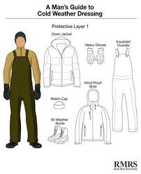 Minus Zero Snow Pants Size Chart Cold Weather Travel Clothing A Mans Packing List