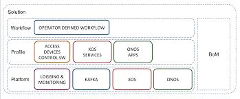 Kafka Helm Chart Navigating Cord Cord Guide