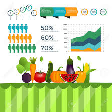 Healthy Vegetables Infographics With Chart And Graph Quality