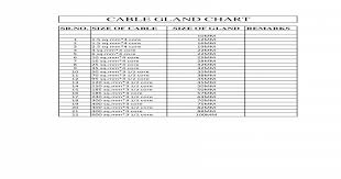 Bicon Cable Gland Selection Chart Cable Gland Chart