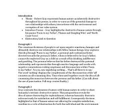 cheap definition essay writing websites ca copywriter cover letter the works of poet carl sandburg and his effect on american poetry essay term the works