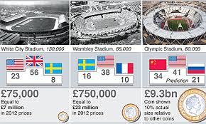 Medal Chart London 2012 London Olympics In Charts From Medals To Competitors How