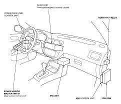 2011 honda insight fuse box location on 2011 images free download 1999 Honda Civic Ex Fuse Box Diagram honda accord fuse box 2002 honda civic fuse box honda fuse box diagram 1999 honda civic fuse panel diagram