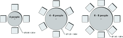 average table size kitchen tables dimensions average average table size in feet average table size standard dining