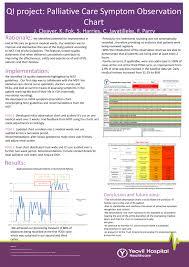 Palliative Care Symptom Observation Chart Quality
