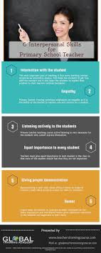 interpersonal skills of primary school teacher ly interpersonal skills of primary school teacher infographic