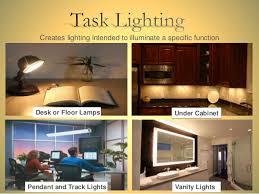 types of interior lighting. 9. Focus Light Types Of Interior Lighting