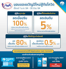 Krungthai Care - Publications