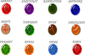 Month Gemstone Chart Birthstone Wikipedia