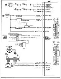 chevy 350 wiring diagram chevy image wiring diagram chevy 350 wiring diagram wiring diagram and hernes on chevy 350 wiring diagram