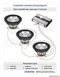 3 ohm subwoofer wiring diagram images easy wiring diagram kicker dual voice coil wiring diagrams quotes