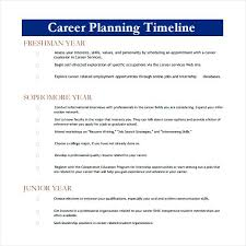 Project Timeline Template Employment History Sample Business – Lrnsprk