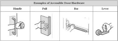 doors that do not have lever door handles or an electronic feature such as an automatic opener power ist or bell buzzer