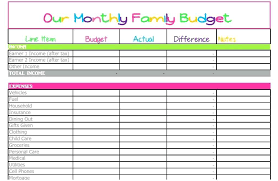 Home Budget Spreadsheet Template Free Household Worksheet Excel ...