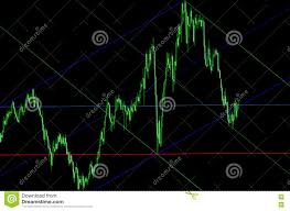 Financial Diagram With Candlestick Chart Share Price Price