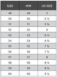 Alphabet Ring Size Chart Trollbeads Rings Trollbeads Com