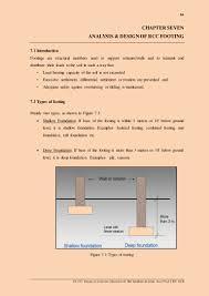 Rcc Column Design Ppt Ch 7 Design Of Rcc Footing