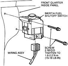 Mazda 626 fuse box location main wiring diagram
