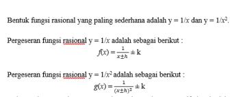 Integral fungsi pecahan fungsi rasional. Fungsi Notasi Domain Range Operasi Komposisi Dan Invers