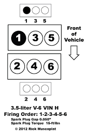 3 5 v 6 vin h firing order ricks auto repair advice ricks 3 5 liter v 6 vin h firing order spark plug gap