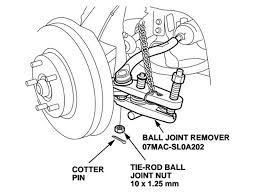 Undo the castle nut and press out the tie rod end from the steering knuckle