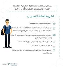 رابط التسجيل في الكلية التقنية والمعاهد الصناعية وفقا لمواعيد التسجيل