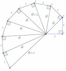 da726dae906130c7e3985558b25e3f1e rational and irrational numbers worksheet worksheets@tutorvista on rational numbers worksheets 8th grade