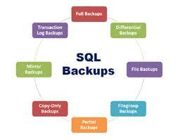 Sql Server Resume Mirroring Tsql