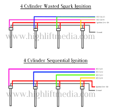 "honda k series coil on plug cop wiring diagram pinout how to high your ecu s output settings need to be altered too the picture below shows the internal ""jumpers"" from an aem series 2 honda b series ecu"