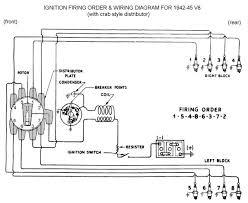 1951 gmc wiring schematic brandforesight co 1951 chevrolet wiring diagram