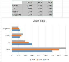 Encyclopedia Of Charts Xl Charts Definition From Pc Magazine Encyclopedia