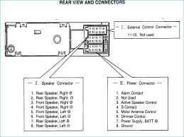 2001 jeep grand cherokee wiring schematic freddryer co 2001 jeep grand cherokee wiring diagram pdf at 2001 Jeep Grand Cherokee Wiring Diagram
