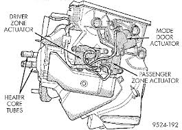 2000 GMC Truck Sonoma 4WD 4 3L FI OHV 6cyl   Repair Guides likewise  additionally Parts  ®   Dodge COOLING RADIATOR AND  PONENTS RESERVOIR besides  together with 2003 Ford Truck Escape 4WD 3 0L FI DOHC 6cyl   Repair Guides additionally 2000 GMC Truck Sonoma 4WD 4 3L FI OHV 6cyl   Repair Guides likewise Parts  ®   Dodge THERMOSTAT HOUSING  ALL MODELS  3 3L  3 8L also Dodge Dakota Coolant Leak Repair   Including Bypass Hose in addition 1999 Dodge Caravan Leaks by the Water Pump together with Coolant Flush How to  Dodge Caravan  1996 2000    1999 Dodge further . on 2000 dodge caravan coolant schematics
