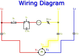 3 phase contactor wiring diagram start stop wiring diagram 3 phase contactor wiring diagram nilza