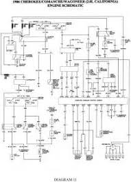 similiar 1988 jeep wrangler wiring diagram keywords 1988 jeep c che wiring diagram 1998 jeep cherokee wiring diagram