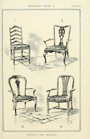 different types of furniture styles. Style In Furniture Different Types Of Styles I