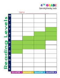 4th Grade Reading Level Chart 4th Grade Reading Goals Tracking Chart Fountas And Pinnell Levels