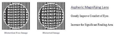 Magnification And Diopter Low Vision Aids Reading Glasses